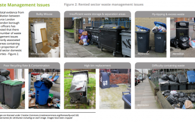 Cities – Rented Sector Waste Management